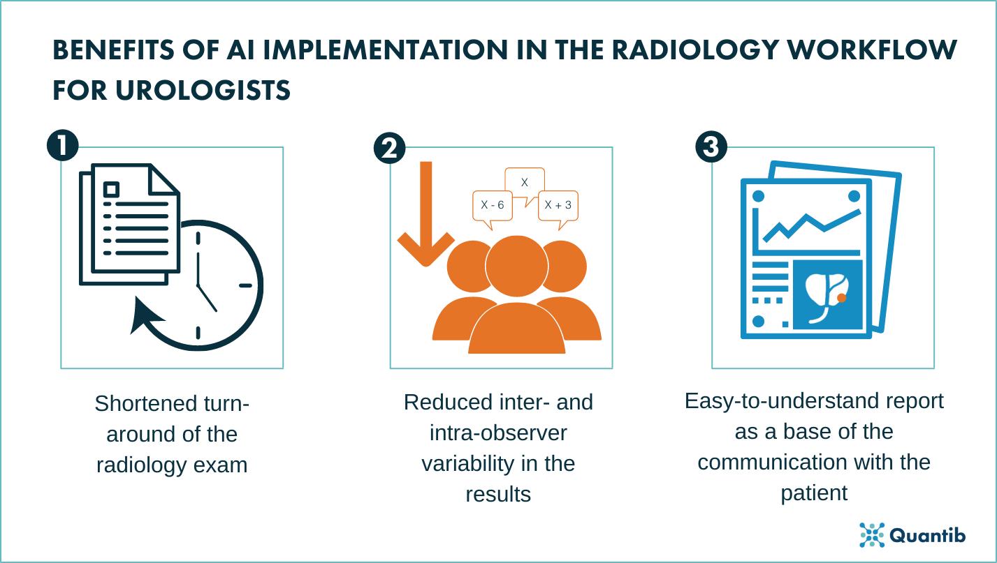 Benefits of AI for urologists