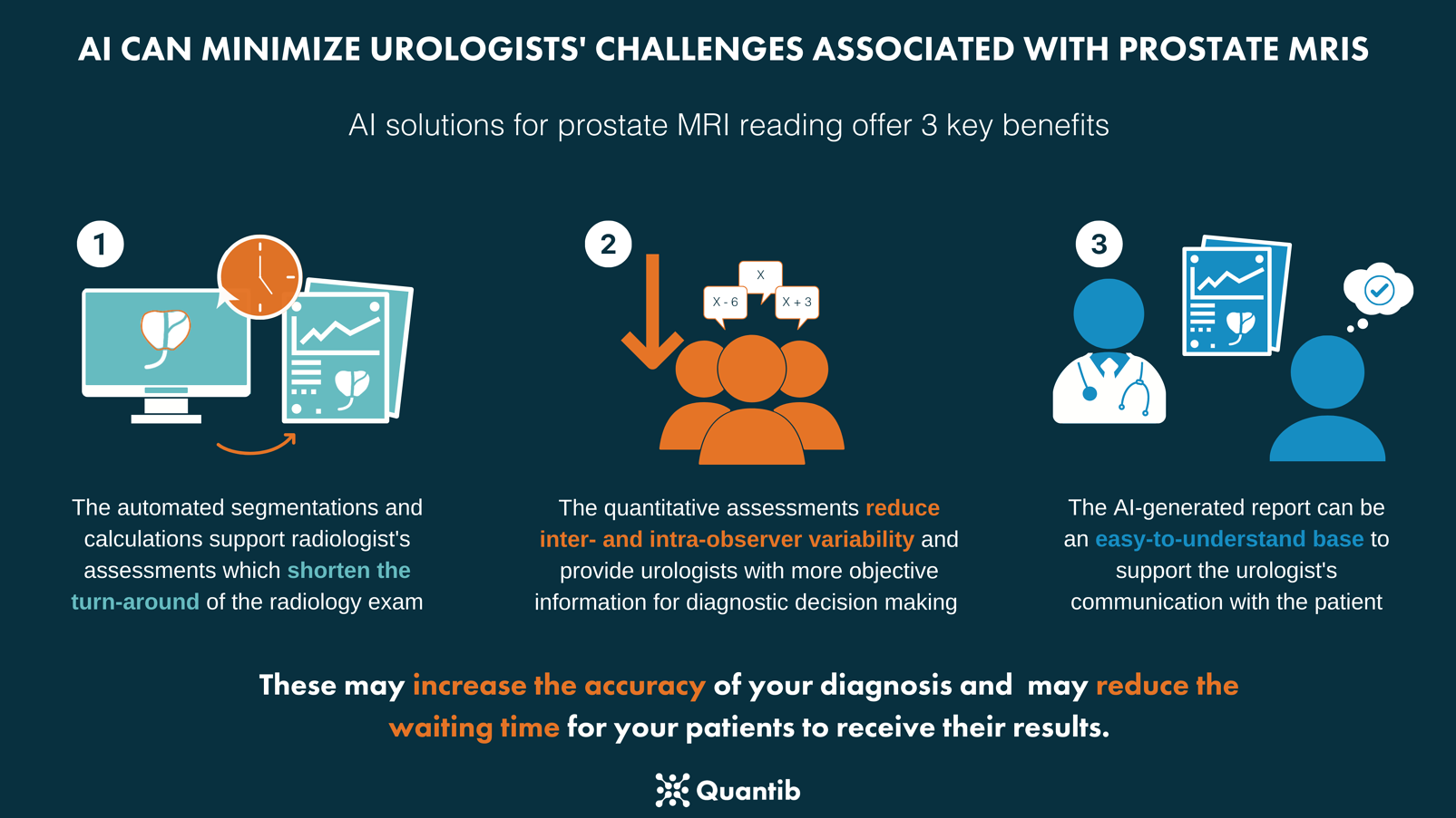 210803 - Infographic AI minimizes urologists challenges