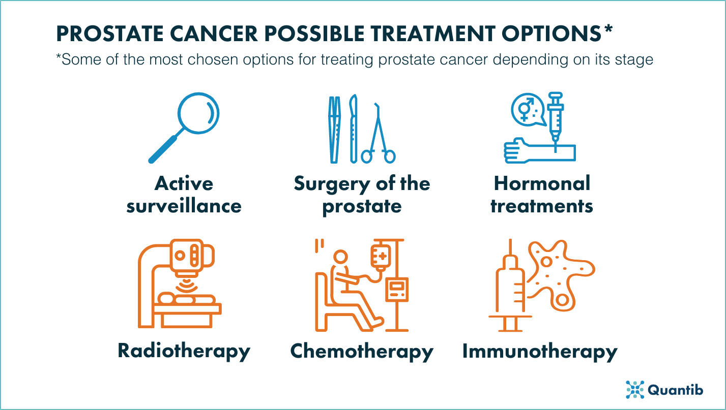 210831 - Prostate cancer treatment options