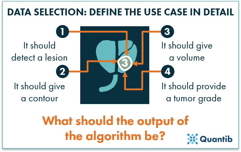radiology ai data selection and determination of algorithm output