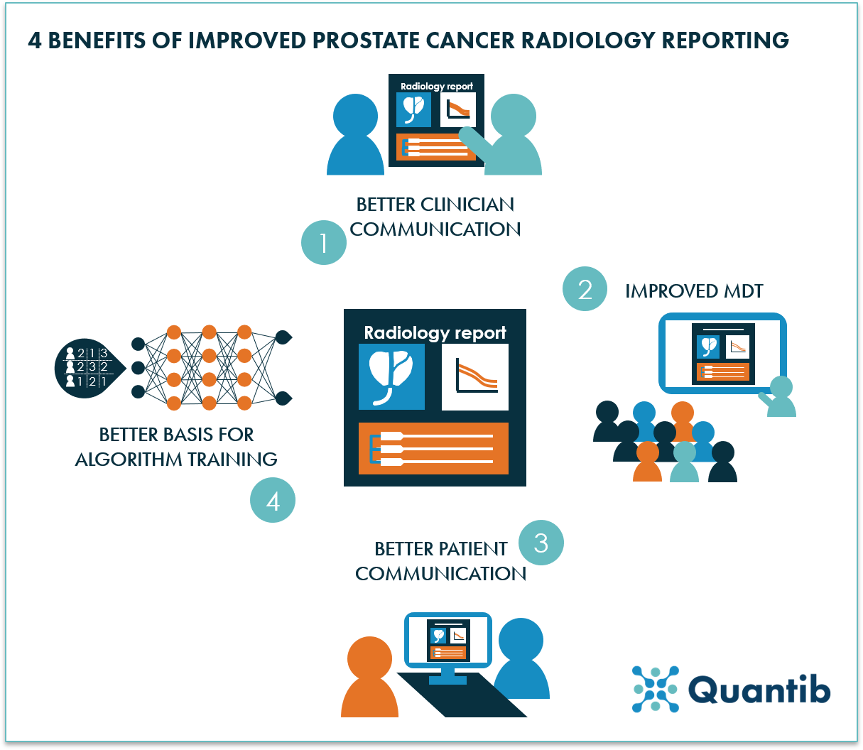 AI in prostate oncology - figure 18
