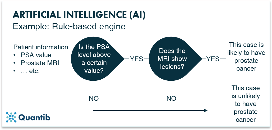 AI in prostate oncology - figure 2
