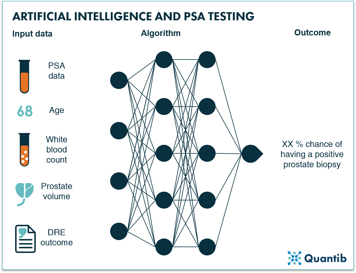 AI in prostate oncology - figure 8