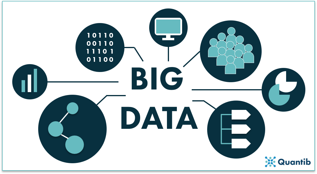 Inphographic on big data in radiology